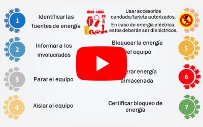 Control de Energías Peligrosas-Proceso de Bloqueo y Candadeo
