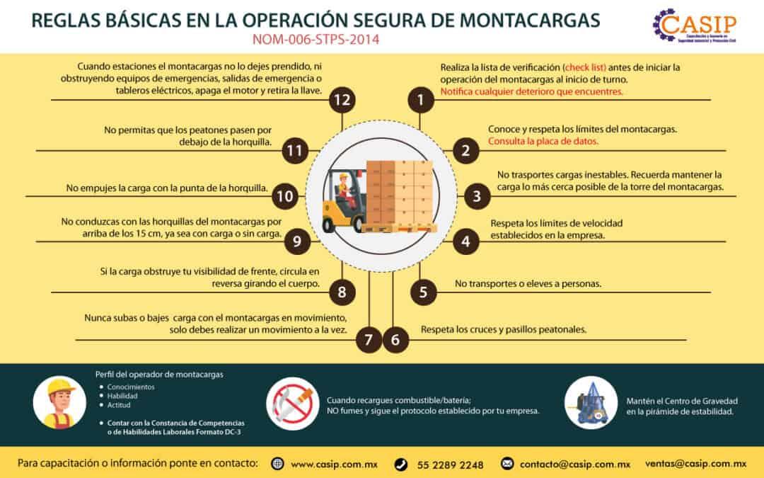 Infografía-Reglas Básicas En La Operación Segura de Montacargas.