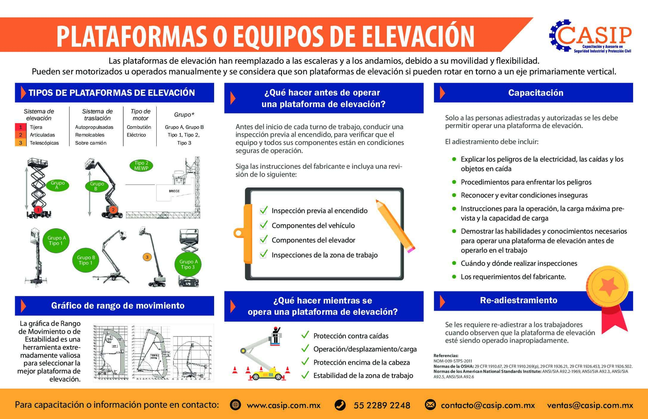 PLATAFORMAS O EQUIPOS DE ELEVACIÓN