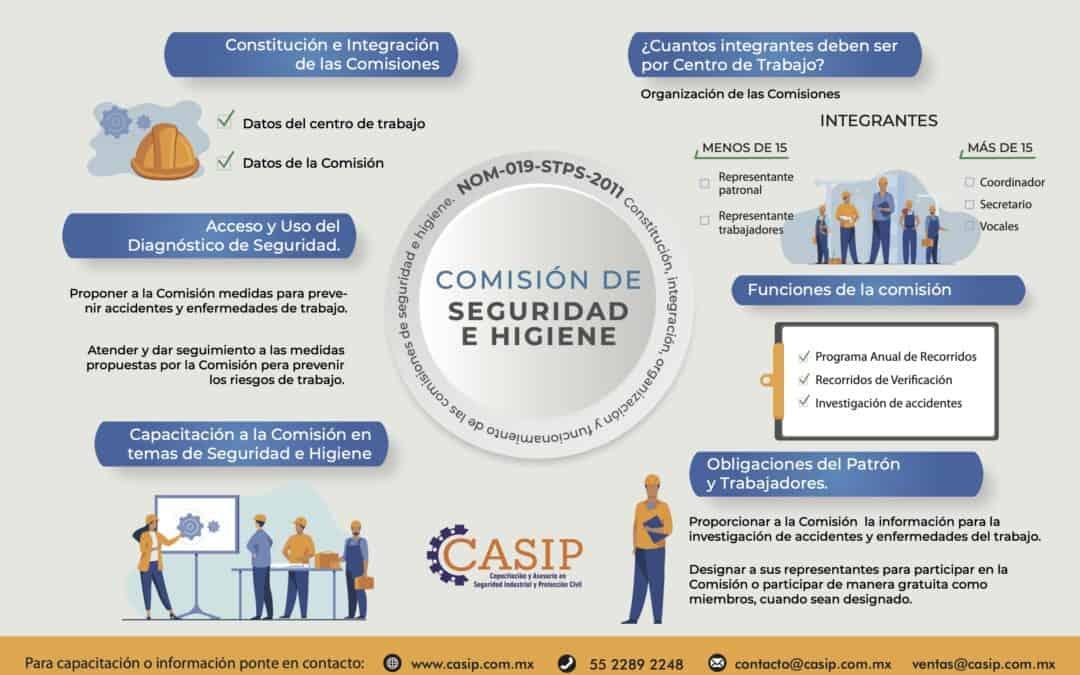 ¿Qué es una comisión de seguridad?