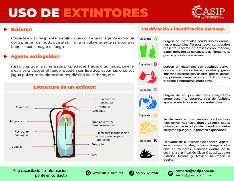¿Cómo usar correctamente un extintor?